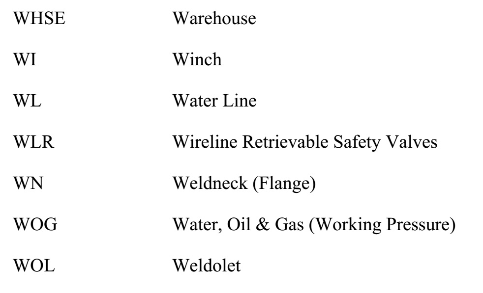 فایل مخفف های متداول در صنعت نفت و گاز